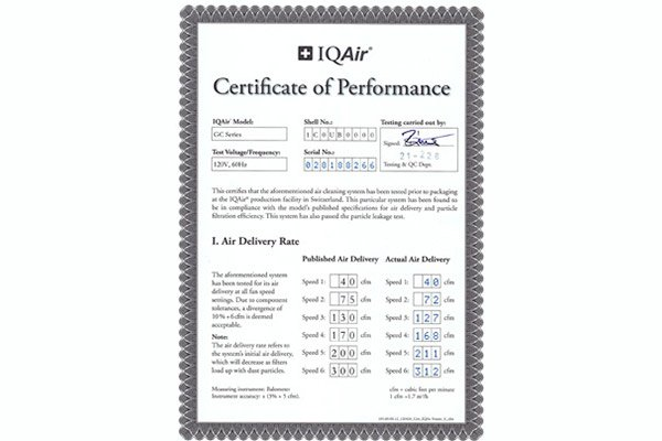 Certificado IQAir
